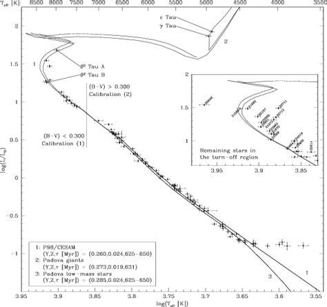 hertzsprung diagram worksheet 51 hertzsprung diagram worksheet hertzsprung