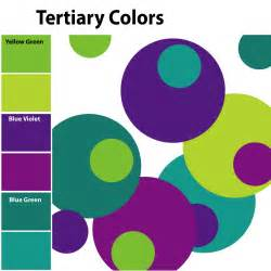 Tertiary Colors by Tertiary Colors Names Images