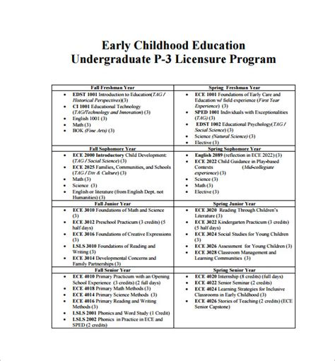 early childhood education lesson plan template lesson plan template 60 free word excel pdf format
