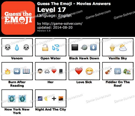 guess the film by emoji movies richard linklater shares his alternate 80s