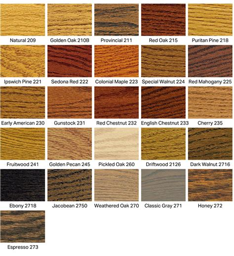 wood color chart pin wood stain color chart on