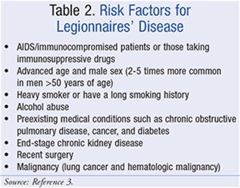 pontiac fever symptoms legionnaires disease and pontiac fever