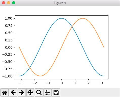 line pattern matplotlib python matplotlib journaldev