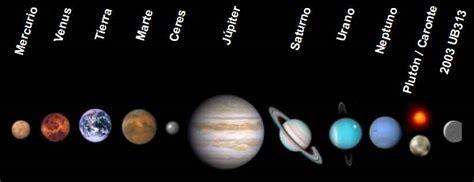 como hacer un planetario en una caja de zapatos como hacer maquetas como hacer una maqueta sistema solar