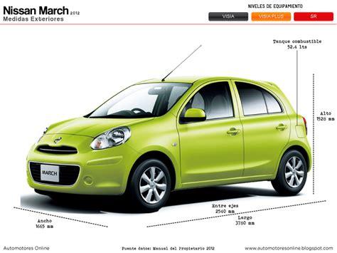 march on line nissan march 2012 informaci 243 n de producto automotores