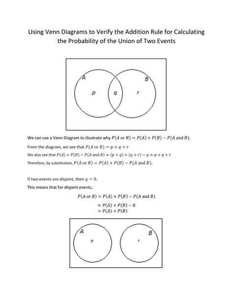 diagram eureka math 17 best images about grade 11 eureka math on sling distribution equation and student