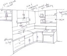 Kitchen Design Sketch 1000 Images About On Masculine Kitchen Construction And Kitchen Interior