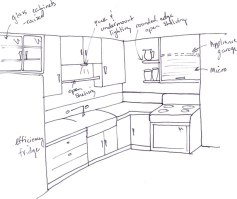 Kitchen Design Sketch 1000 Images About On Pinterest Masculine Kitchen Construction And Kitchen Interior