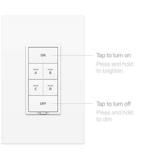 wall keypads insteon