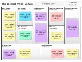Business Model Canvas Template by Business Model Canvas Powerpoint Template Lovschall Net