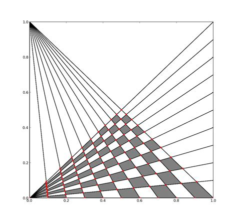 svg pattern overflow algorithm how do i draw this shape in svg stack overflow