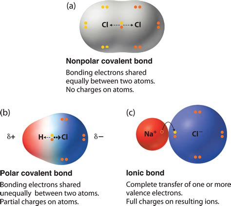 ionic and covalent bonding electron general chemistry principles patterns and applications
