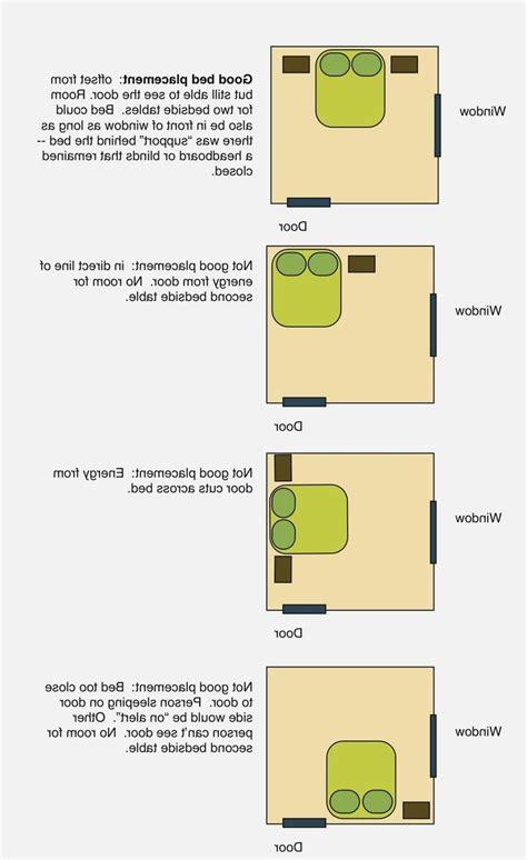 ideas  bedroom furniture layouts  pinterest