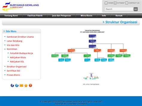 web design agency indonesia suryamas gemilang lubricant indonesia web design agency
