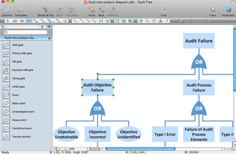 fault tree diagram software simple basic fault tree symbols