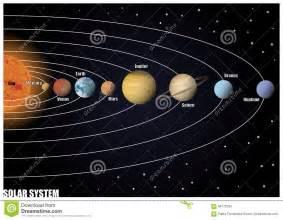 solar system l diagram of solar system stock illustration image 56772395