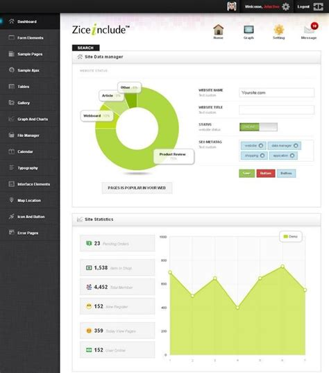 template admin control panel 45 professional and premium backend admin panel templates
