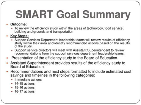 smart goal exle images