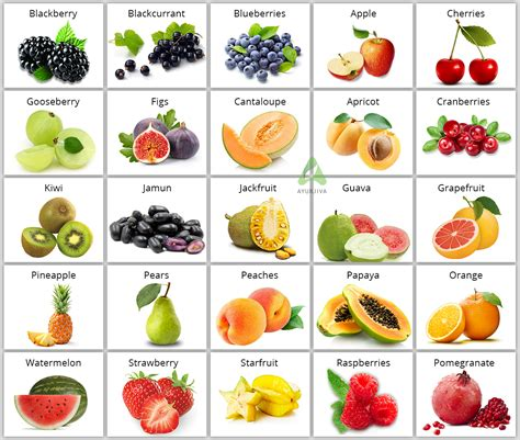 fruit and diabetes fruits for diabetes