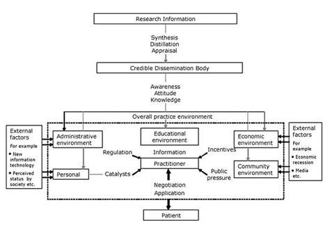 thesis translation strategies theoretical conceptual operational framework u2013 second