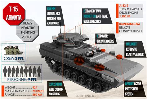 01g steel wheels t 15 heavy infantry fighting vehicle based on the armata