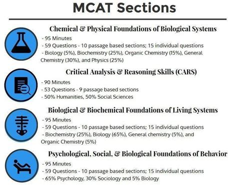 sections on the mcat mcat guidline 2016