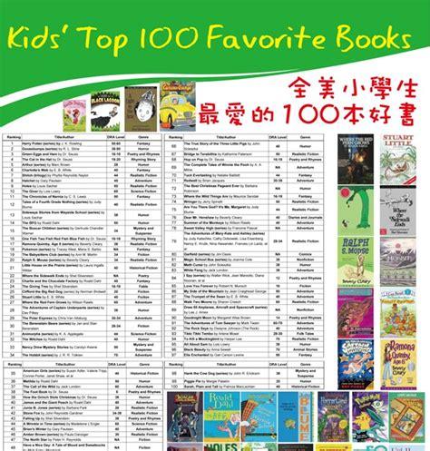 100 best picture books 夢想之森兒童圖書館部落格 5 6月主題悅讀 top 100 favorite books