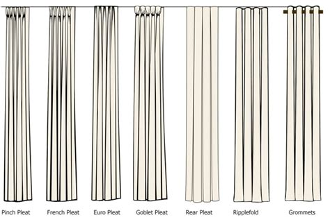 drapery pleats types diy tips drapery expressions colorado springs design