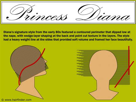 How to cut Princess Diana's hairstyle   Haircut instructions