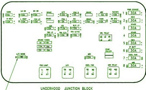 saturn sl fuse box diagram auto fuse box diagram