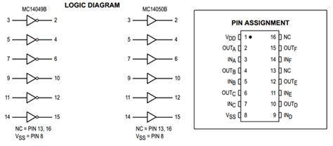 Mc14049bcp mc14049bcp datasheet pdf motorola gt freescale