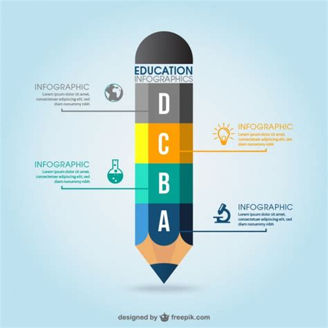 education templates free education infography template vector free