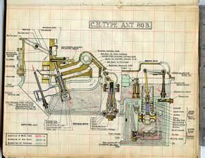 pegasus engine diagram get free image about wiring diagram