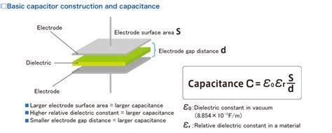 multilayer capacitor formula multilayer ceramic chip capacitors tech journal tdk