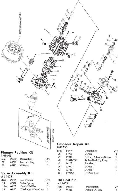 28 cbell hausfeld pw1345 parts diagram jeffdoedesign