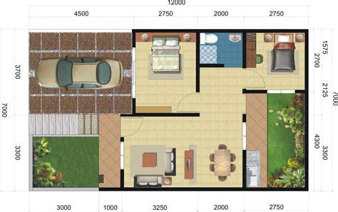 rincian biaya bangun rumah minimalis