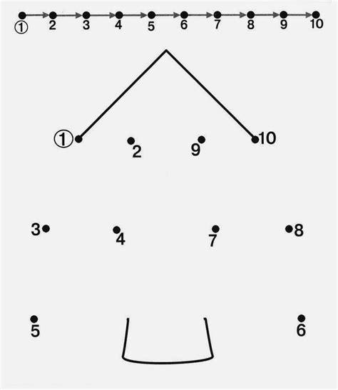 printable dot to dot worksheets for preschool kids under 7 free dot to dot worksheets for kids part 2