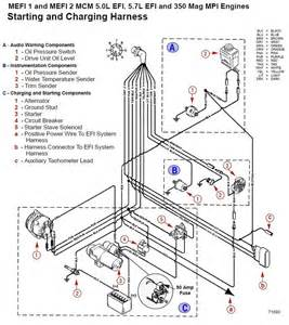mercruiser 350 mpi wiring diagram 34197 gif wiring diagram alexiustoday