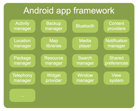 tutorial android web app android application development tutorial for beginners