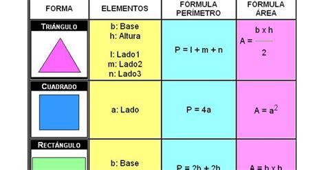 figuras geometricas imagenes y nombres geometria formulas para sacar areas