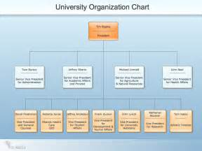 28 organizational how to draw an organization chart