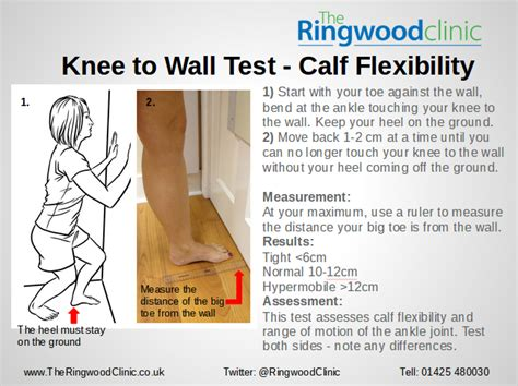 testi the wall the ringwood clinic 10 self tests