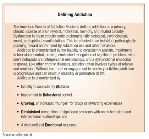 Suboxone Detox For Chronic Patients by Treating The Opioid Addicted Chronic Patient The