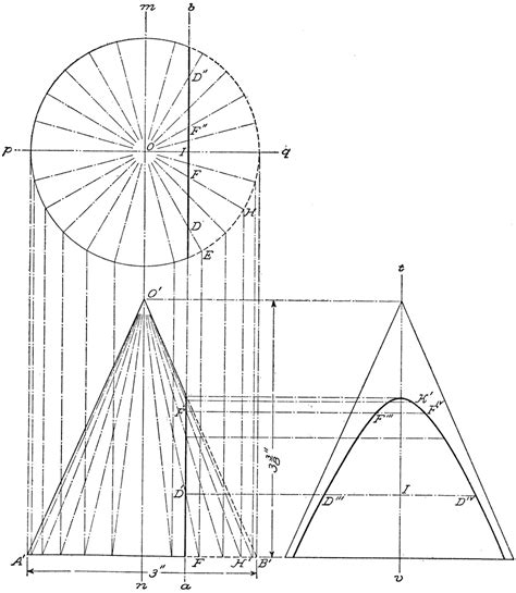 drawing conic sections conic section hyperbola clipart etc