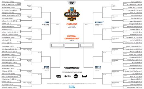 2017 ncaa basketball tournament ncaa tournament 2017 download and print the bracket