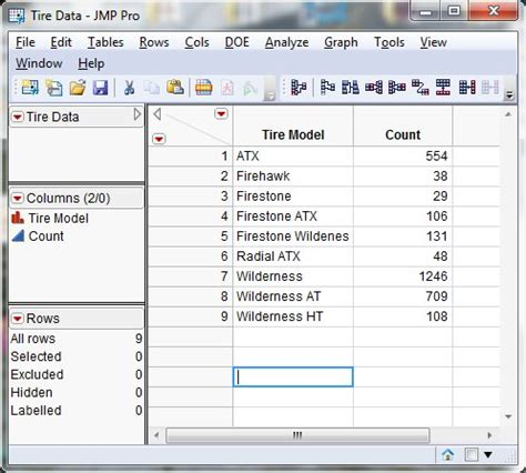 Name Of Table That Goes by Creating A Jmp Data Table