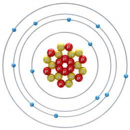 Protons Are How To Find Protons Neutrons And Electrons