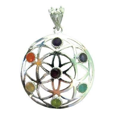 jewelry supplies canada mandala chakra pendant wholesale jewelry supplies