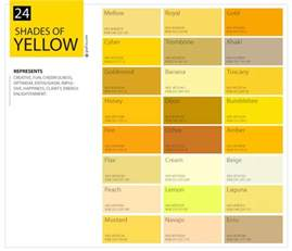 Shades Of Color Shades Of Yellow Color Palette Chart Graf1x