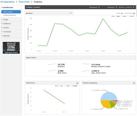 mobile app tracking analytics the app analytics tools up learn how use